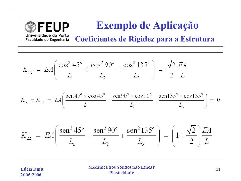 Lúcia Dinis 2005/2006 Mecânica dos Sólidos não Linear Plasticidade 11 Exemplo de Aplicação Coeficientes de Rigidez para a Estrutura