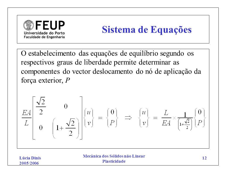 Lúcia Dinis 2005/2006 Mecânica dos Sólidos não Linear Plasticidade 12 Sistema de Equações O estabelecimento das equações de equilíbrio segundo os resp