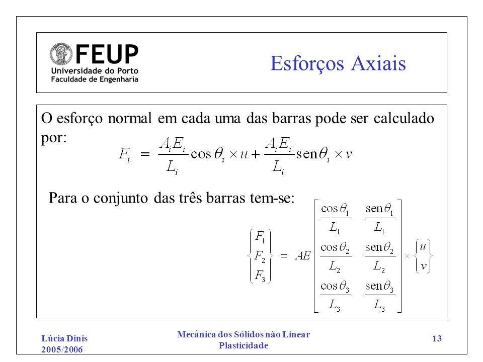 Lúcia Dinis 2005/2006 Mecânica dos Sólidos não Linear Plasticidade 13 Esforços Axiais O esforço normal em cada uma das barras pode ser calculado por: