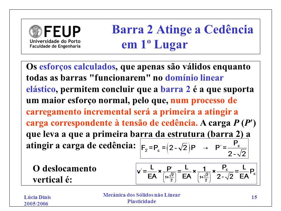 Lúcia Dinis 2005/2006 Mecânica dos Sólidos não Linear Plasticidade 15 Barra 2 Atinge a Cedência em 1º Lugar Os esforços calculados, que apenas são vál