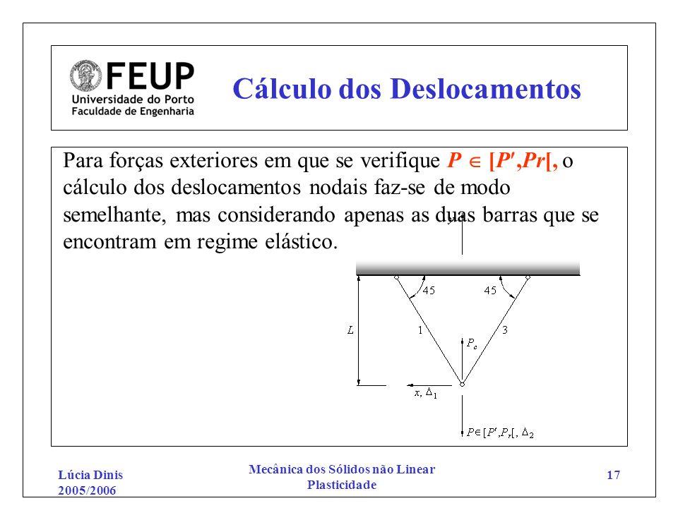 Lúcia Dinis 2005/2006 Mecânica dos Sólidos não Linear Plasticidade 17 Cálculo dos Deslocamentos Para forças exteriores em que se verifique P [P,Pr[, o