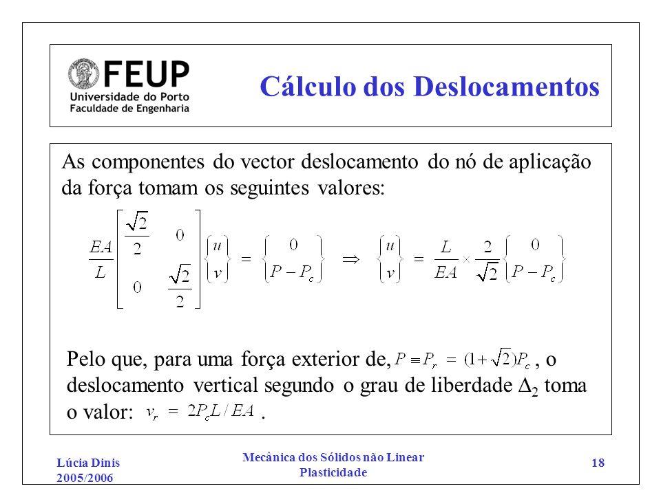 Lúcia Dinis 2005/2006 Mecânica dos Sólidos não Linear Plasticidade 18 Cálculo dos Deslocamentos As componentes do vector deslocamento do nó de aplicaç