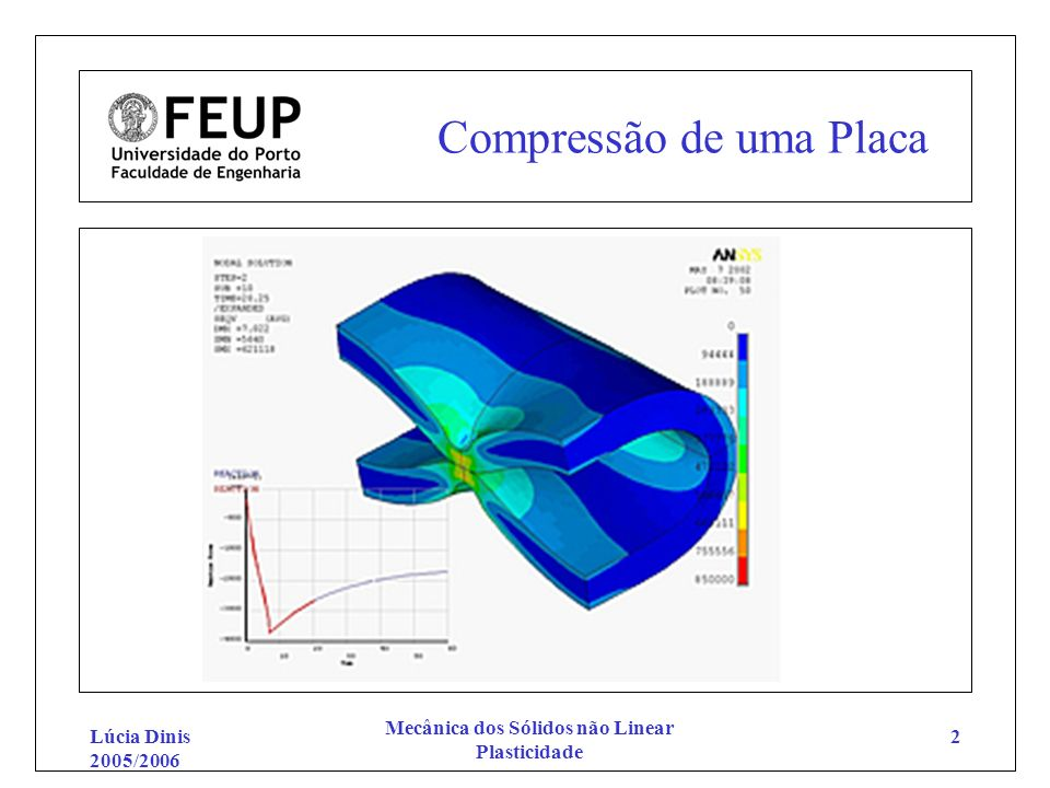 Lúcia Dinis 2005/2006 Mecânica dos Sólidos não Linear Plasticidade 33 Deformação de Fluência em função do Tempo Uma aproximação utilizada para o cálculo da deformação de fluência como função do tempo e para uma dada temperatura é a seguinte: em que é a velocidade de fluência mínima, e é um valor fictício definido pela intercepção da recta tangente à curva de fluência num ponto pertencente à zona em que a taxa de fluência é estacionária.
