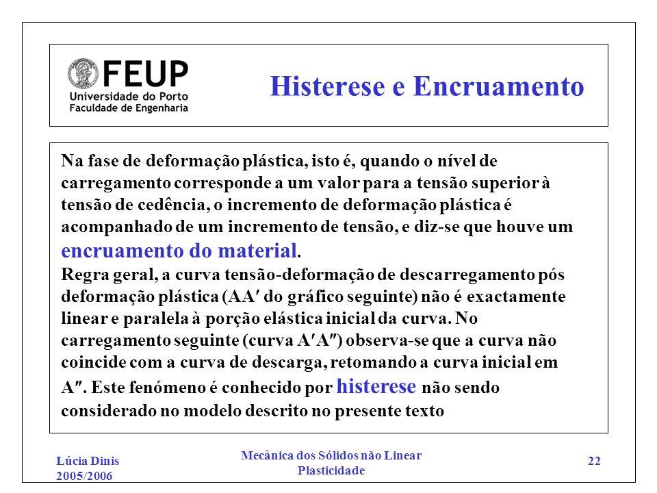 Lúcia Dinis 2005/2006 Mecânica dos Sólidos não Linear Plasticidade 22 Histerese e Encruamento Na fase de deformação plástica, isto é, quando o nível d