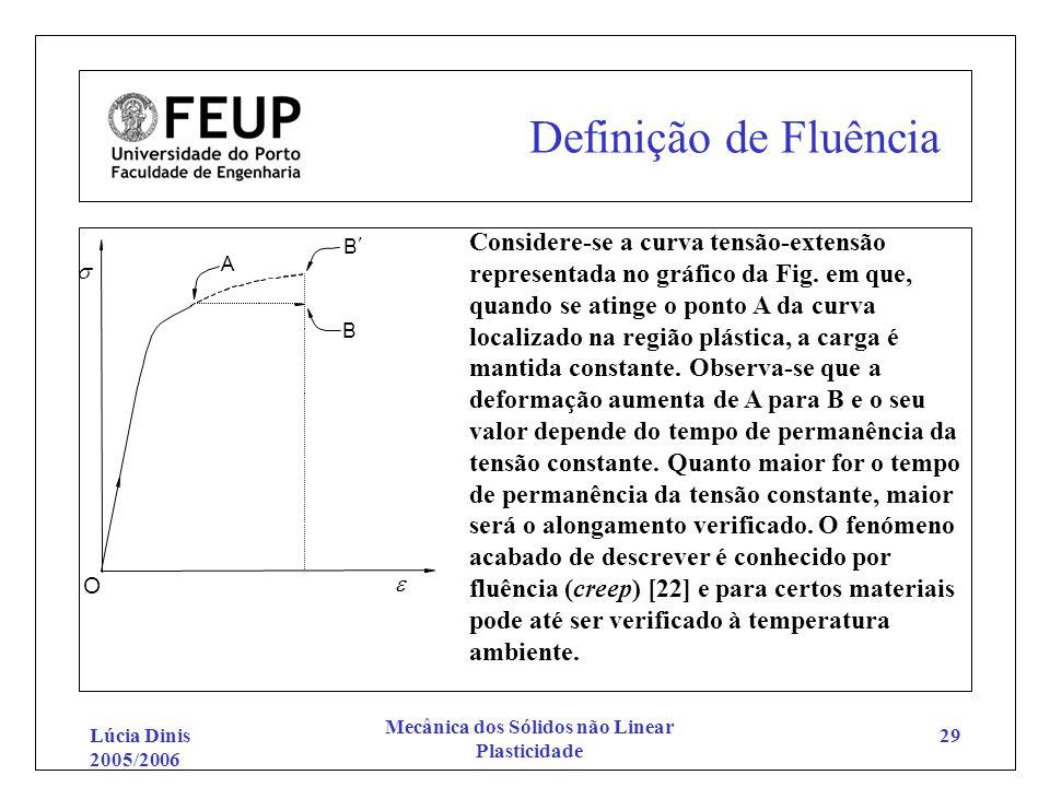 Lúcia Dinis 2005/2006 Mecânica dos Sólidos não Linear Plasticidade 29 Definição de Fluência Considere-se a curva tensão-extensão representada no gráfi