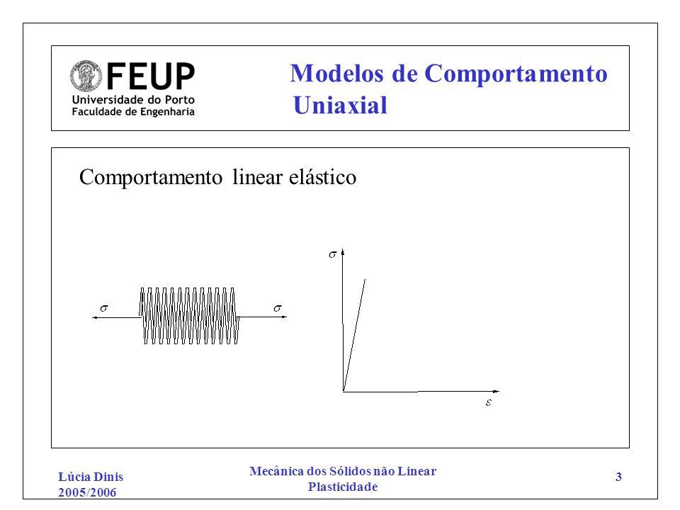 Lúcia Dinis 2005/2006 Mecânica dos Sólidos não Linear Plasticidade 3 Modelos de Comportamento Uniaxial Comportamento linear elástico