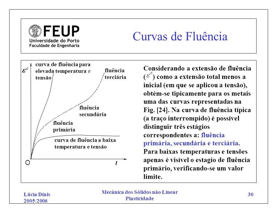Lúcia Dinis 2005/2006 Mecânica dos Sólidos não Linear Plasticidade 30 Curvas de Fluência Considerando a extensão de fluência ( ) como a extensão total