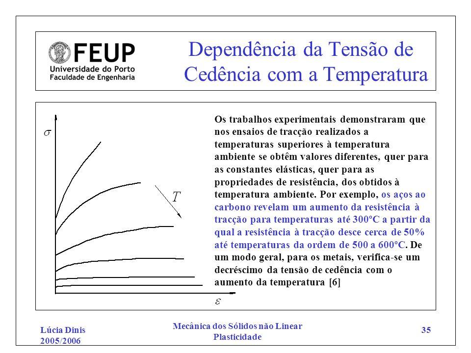 Lúcia Dinis 2005/2006 Mecânica dos Sólidos não Linear Plasticidade 35 Dependência da Tensão de Cedência com a Temperatura Os trabalhos experimentais d