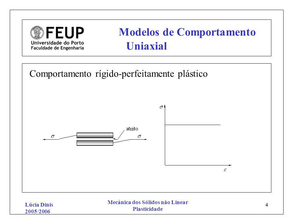Lúcia Dinis 2005/2006 Mecânica dos Sólidos não Linear Plasticidade 4 Modelos de Comportamento Uniaxial Comportamento rígido-perfeitamente plástico