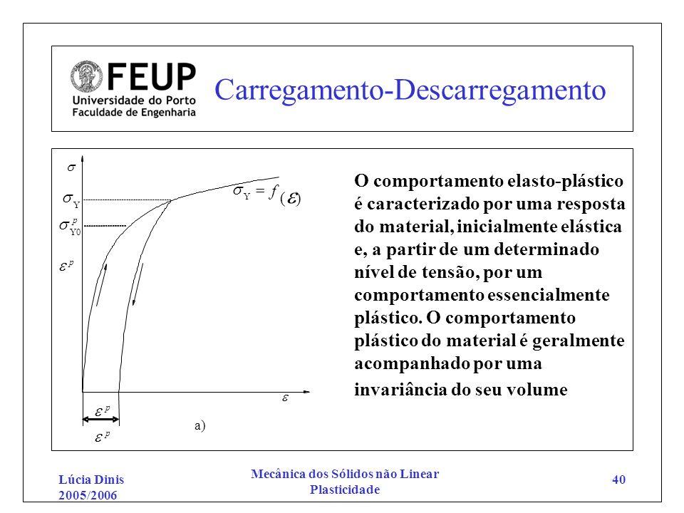 Lúcia Dinis 2005/2006 Mecânica dos Sólidos não Linear Plasticidade 40 Carregamento-Descarregamento O comportamento elasto-plástico é caracterizado por