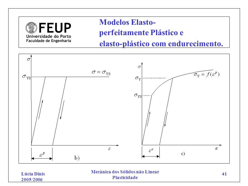 Lúcia Dinis 2005/2006 Mecânica dos Sólidos não Linear Plasticidade 41 Modelos Elasto- perfeitamente Plástico e elasto-plástico com endurecimento.