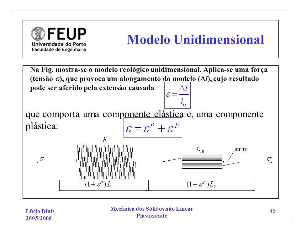 Lúcia Dinis 2005/2006 Mecânica dos Sólidos não Linear Plasticidade 42 Modelo Unidimensional Na Fig. mostra-se o modelo reológico unidimensional. Aplic