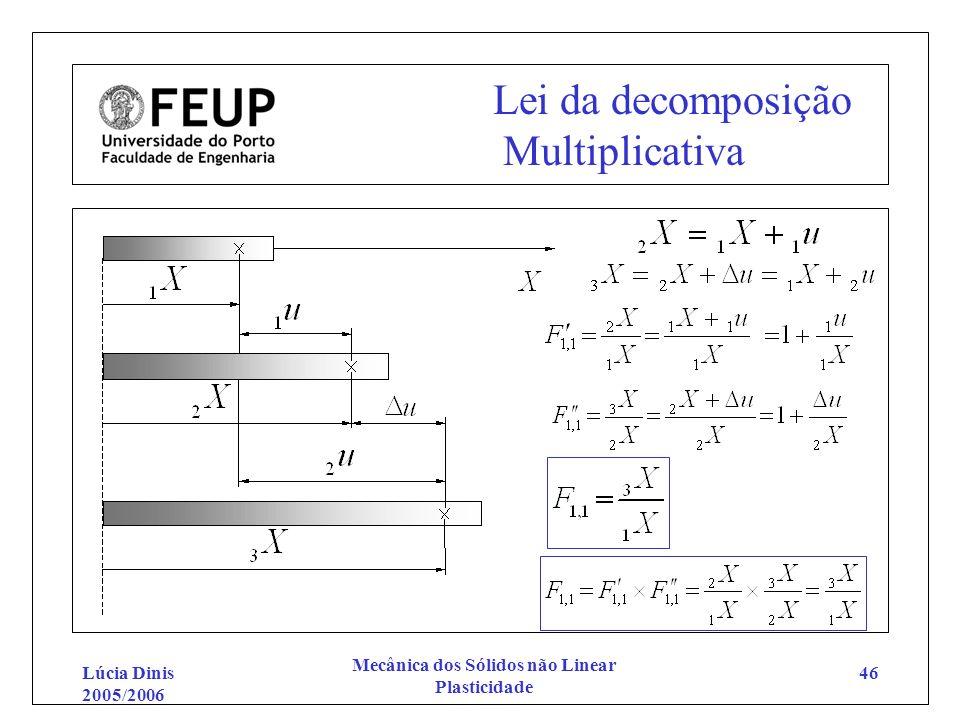 Lúcia Dinis 2005/2006 Mecânica dos Sólidos não Linear Plasticidade 46 Lei da decomposição Multiplicativa