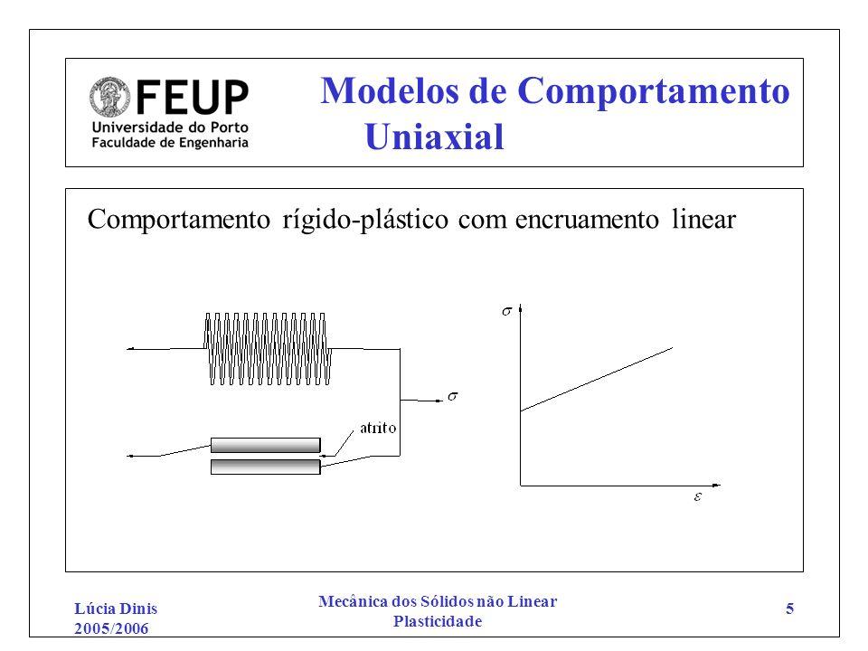 Lúcia Dinis 2005/2006 Mecânica dos Sólidos não Linear Plasticidade 5 Modelos de Comportamento Uniaxial Comportamento rígido-plástico com encruamento l