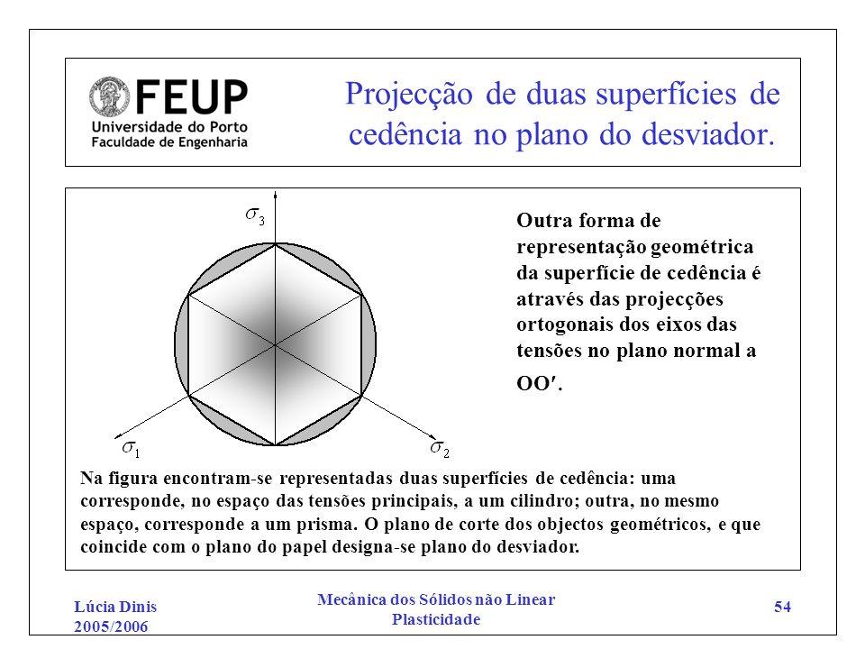 Lúcia Dinis 2005/2006 Mecânica dos Sólidos não Linear Plasticidade 54 Projecção de duas superfícies de cedência no plano do desviador. Na figura encon
