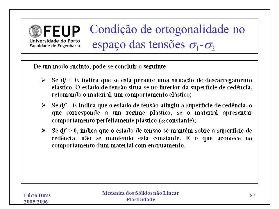 Lúcia Dinis 2005/2006 Mecânica dos Sólidos não Linear Plasticidade 57 Condição de ortogonalidade no espaço das tensões 1 - 2