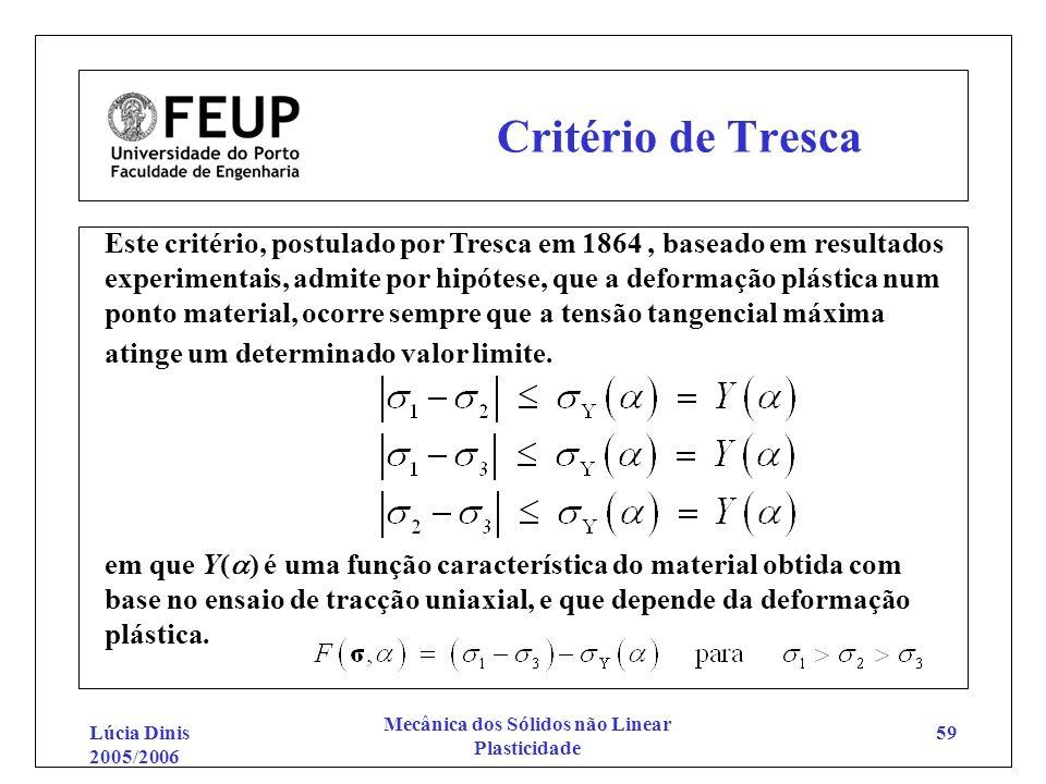 Lúcia Dinis 2005/2006 Mecânica dos Sólidos não Linear Plasticidade 59 Critério de Tresca Este critério, postulado por Tresca em 1864, baseado em resul