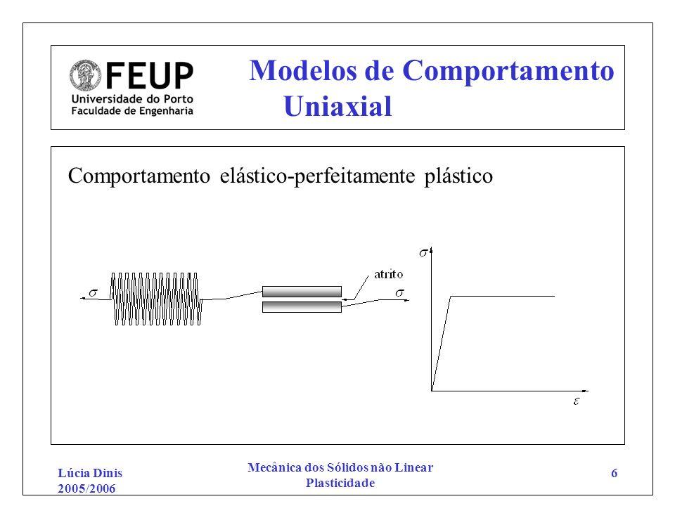 Lúcia Dinis 2005/2006 Mecânica dos Sólidos não Linear Plasticidade 17 Cálculo dos Deslocamentos Para forças exteriores em que se verifique P [P,Pr[, o cálculo dos deslocamentos nodais faz-se de modo semelhante, mas considerando apenas as duas barras que se encontram em regime elástico.