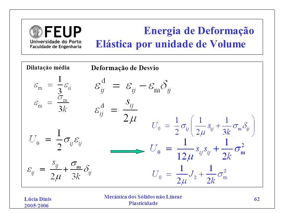 Lúcia Dinis 2005/2006 Mecânica dos Sólidos não Linear Plasticidade 62 Energia de Deformação Elástica por unidade de Volume Dilatação média Deformação