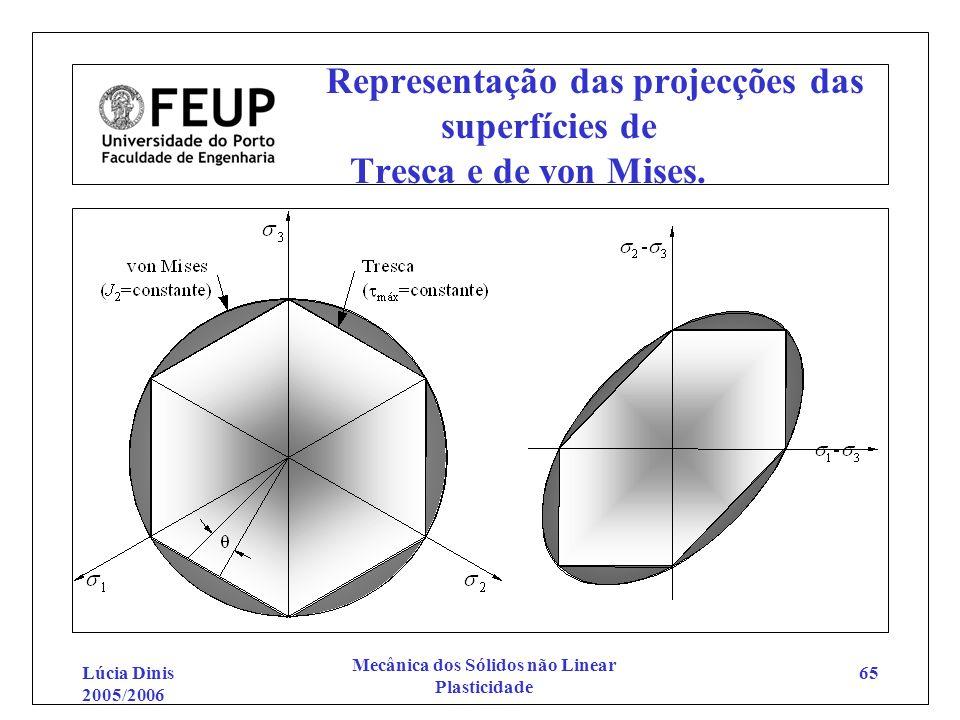 Lúcia Dinis 2005/2006 Mecânica dos Sólidos não Linear Plasticidade 65 Representação das projecções das superfícies de Tresca e de von Mises.