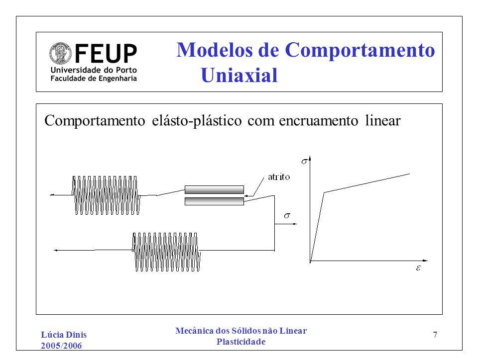 Lúcia Dinis 2005/2006 Mecânica dos Sólidos não Linear Plasticidade 48 Gradiente de Deformação e Tensor das Deformações Fazendo coincidir a primeira fase com o domínio elástico, vindo a segunda fase a ocorrer no domínio plástico, ter-se-á formalmente para o Tensor das Deformações, e para o gradiente de deformação, F