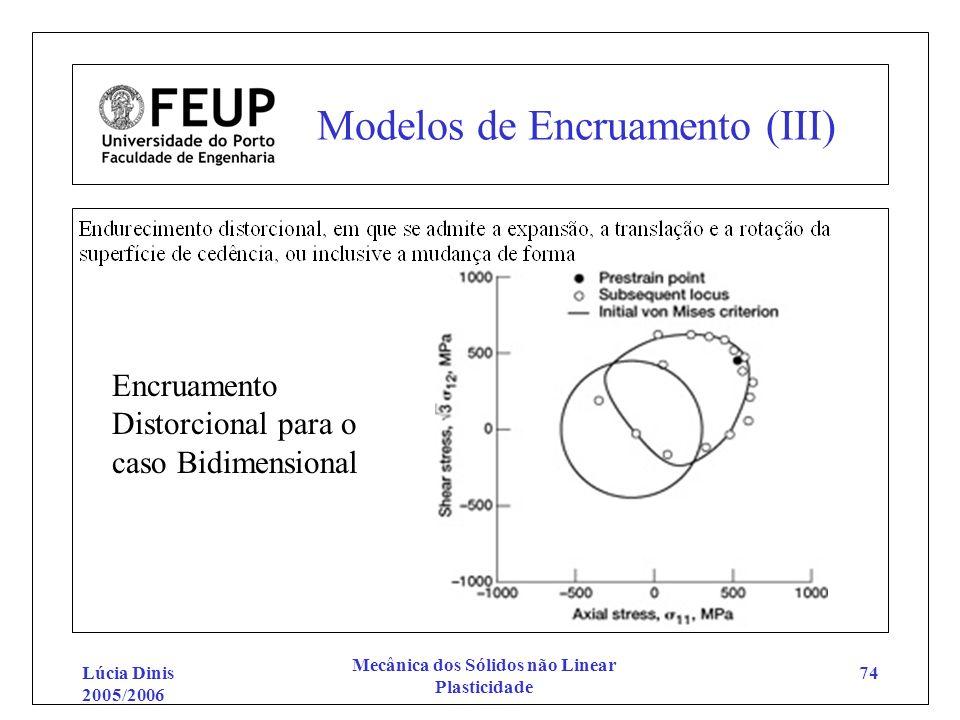Lúcia Dinis 2005/2006 Mecânica dos Sólidos não Linear Plasticidade 74 Modelos de Encruamento (III) Encruamento Distorcional para o caso Bidimensional