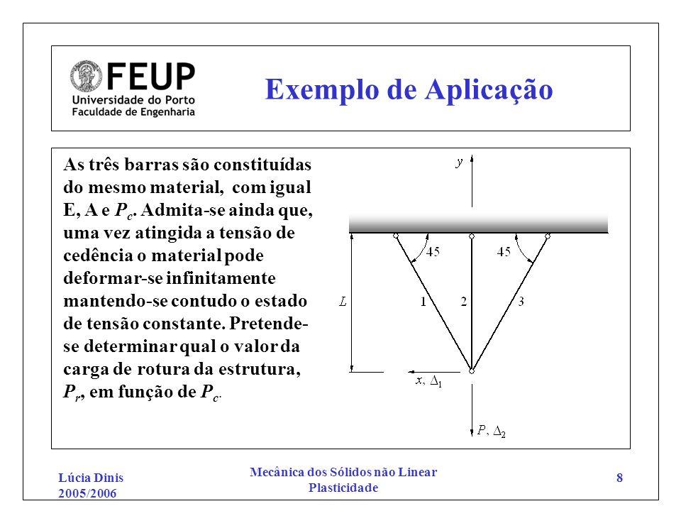 Lúcia Dinis 2005/2006 Mecânica dos Sólidos não Linear Plasticidade 8 Exemplo de Aplicação As três barras são constituídas do mesmo material, com igual