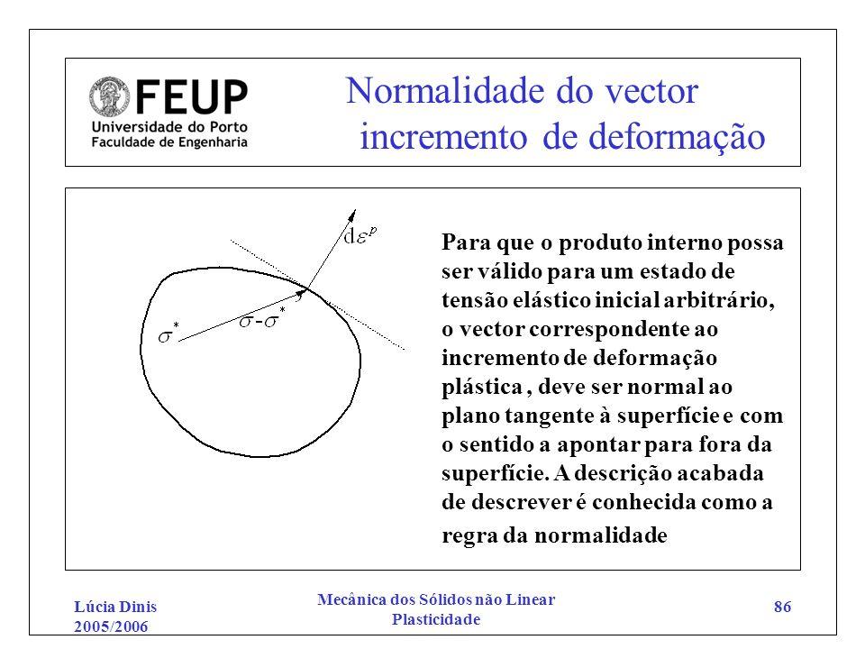 Lúcia Dinis 2005/2006 Mecânica dos Sólidos não Linear Plasticidade 86 Normalidade do vector incremento de deformação Para que o produto interno possa