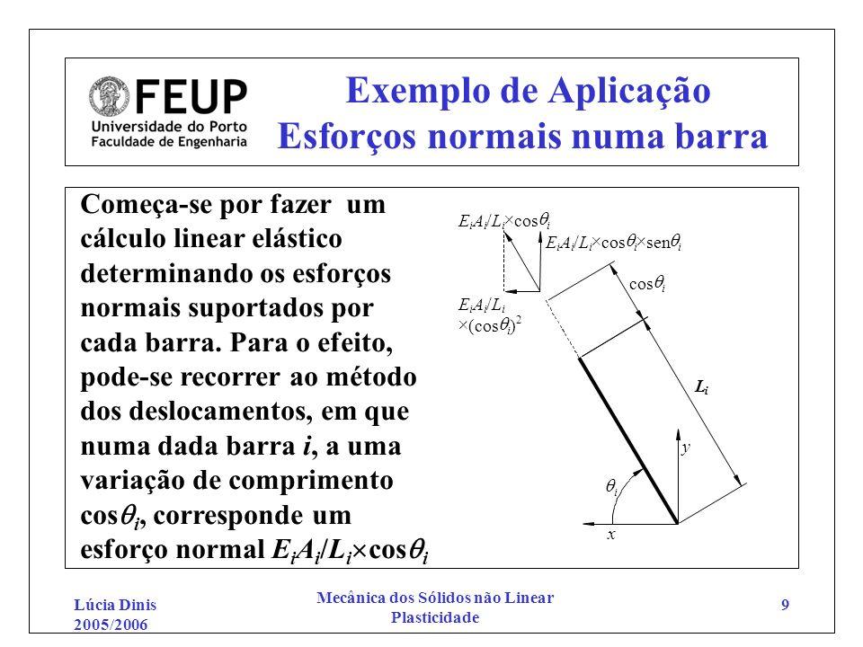 Lúcia Dinis 2005/2006 Mecânica dos Sólidos não Linear Plasticidade 9 Exemplo de Aplicação Esforços normais numa barra Começa-se por fazer um cálculo l