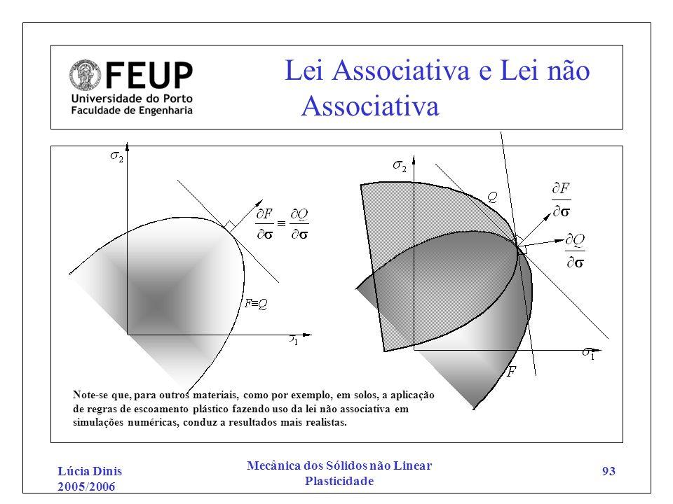 Lúcia Dinis 2005/2006 Mecânica dos Sólidos não Linear Plasticidade 93 Lei Associativa e Lei não Associativa Note-se que, para outros materiais, como p