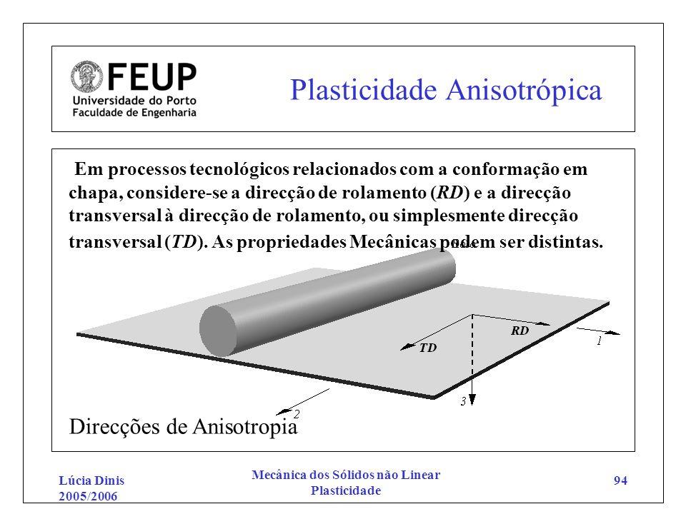 Lúcia Dinis 2005/2006 Mecânica dos Sólidos não Linear Plasticidade 94 Plasticidade Anisotrópica Direcções de Anisotropia Em processos tecnológicos rel
