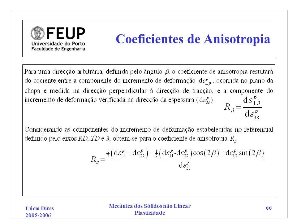 Lúcia Dinis 2005/2006 Mecânica dos Sólidos não Linear Plasticidade 99 Coeficientes de Anisotropia