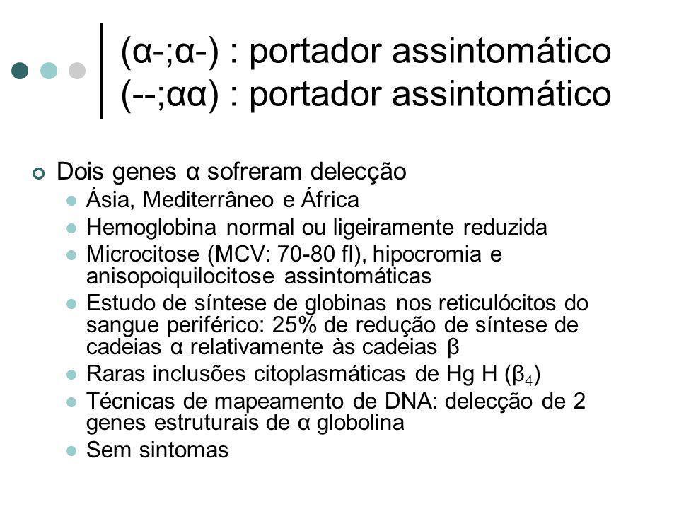 (α-;α-) : portador assintomático (--;αα) : portador assintomático Dois genes α sofreram delecção Ásia, Mediterrâneo e África Hemoglobina normal ou lig