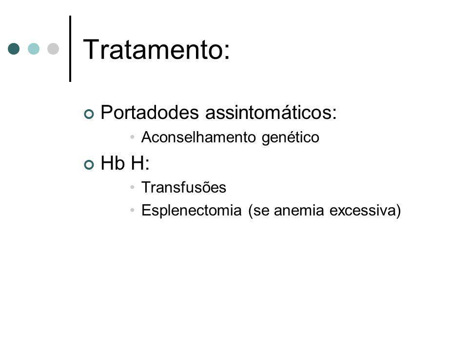 Tratamento: Portadodes assintomáticos: Aconselhamento genético Hb H: Transfusões Esplenectomia (se anemia excessiva)