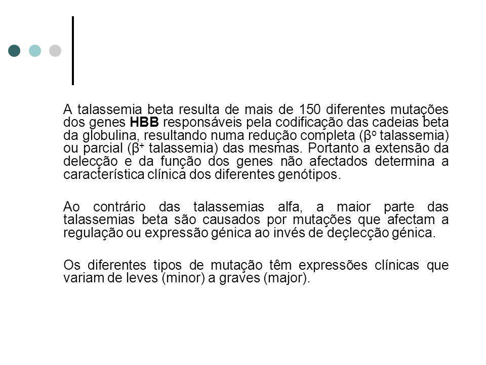 A talassemia beta resulta de mais de 150 diferentes mutações dos genes HBB responsáveis pela codificação das cadeias beta da globulina, resultando num