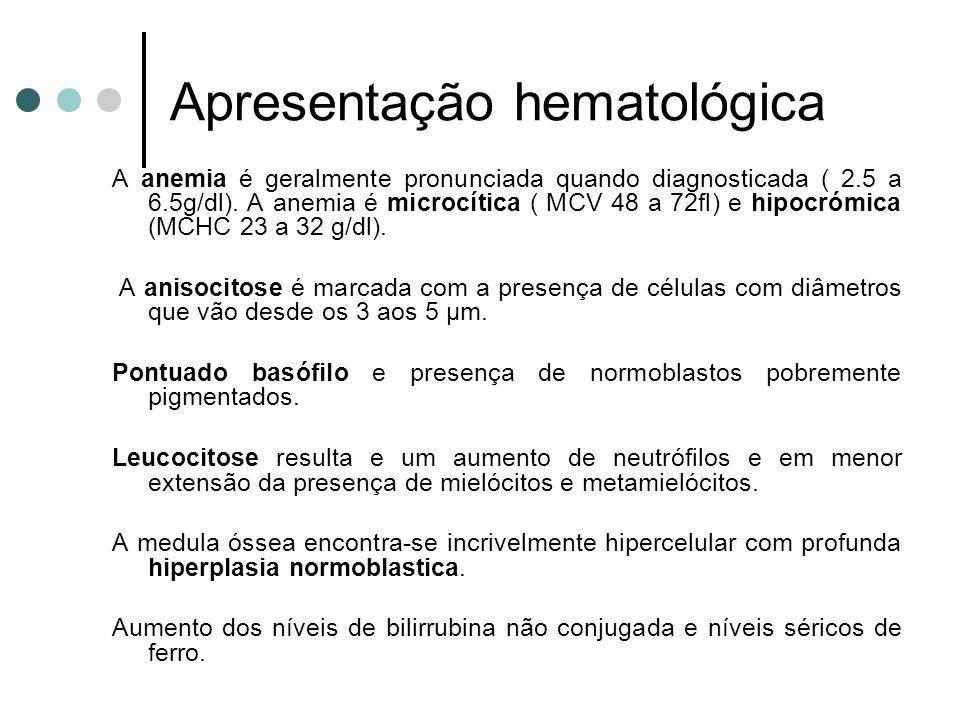 Apresentação hematológica A anemia é geralmente pronunciada quando diagnosticada ( 2.5 a 6.5g/dl). A anemia é microcítica ( MCV 48 a 72fl) e hipocrómi