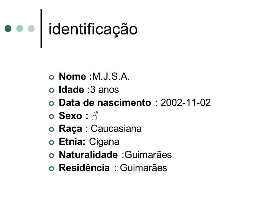 identificação Nome :M.J.S.A. Idade :3 anos Data de nascimento : 2002-11-02 Sexo : Raça : Caucasiana Etnia: Cigana Naturalidade :Guimarães Residência :