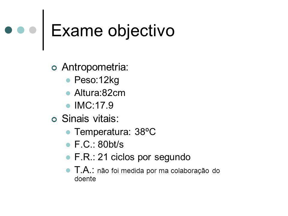 Exame objectivo Antropometria: Peso:12kg Altura:82cm IMC:17.9 Sinais vitais: Temperatura: 38ºC F.C.: 80bt/s F.R.: 21 ciclos por segundo T.A.: não foi