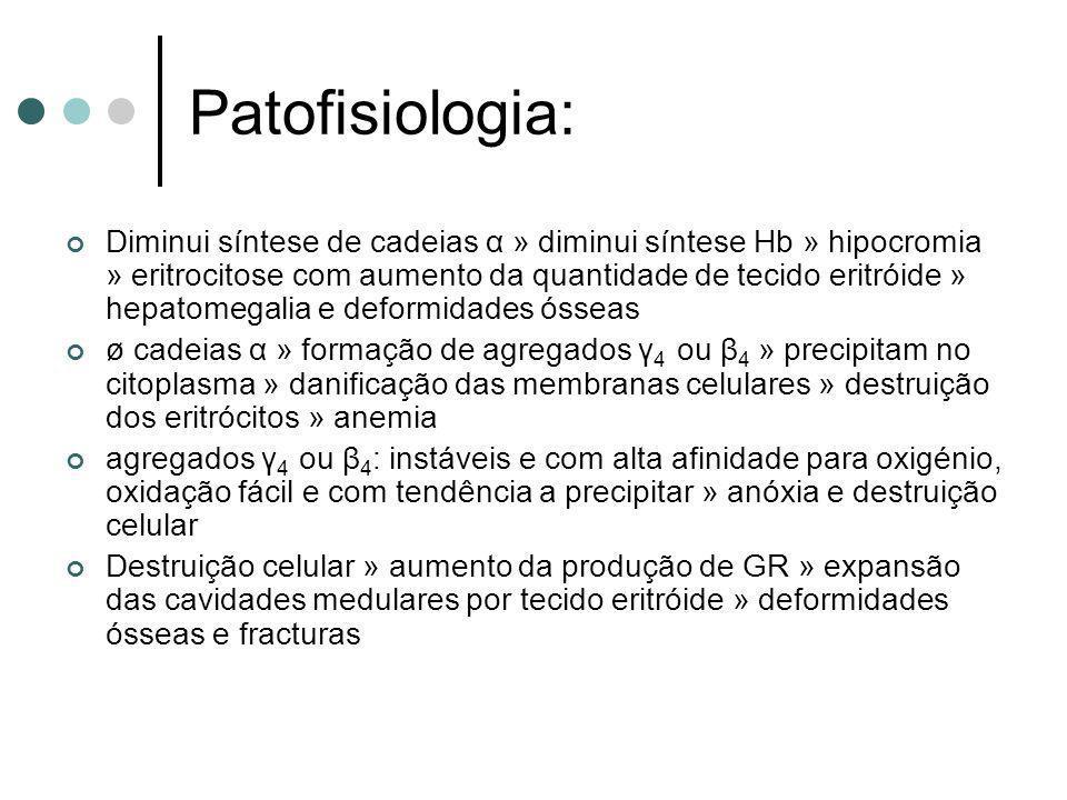 Patofisiologia: Diminui síntese de cadeias α » diminui síntese Hb » hipocromia » eritrocitose com aumento da quantidade de tecido eritróide » hepatome