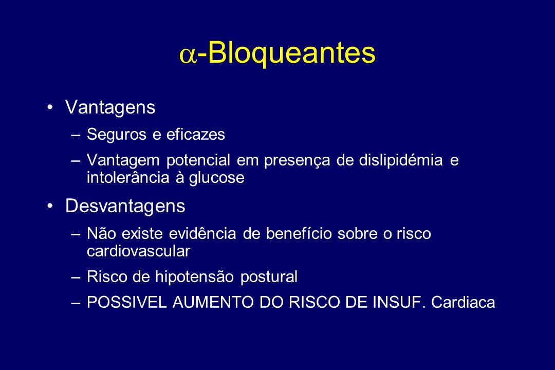 Antagonistas da Angiotensina II Vantagens –Teoricamente muito semelhantes aos IECA –Redução progressão nefropatia diabética –Poucos efeitos secundário