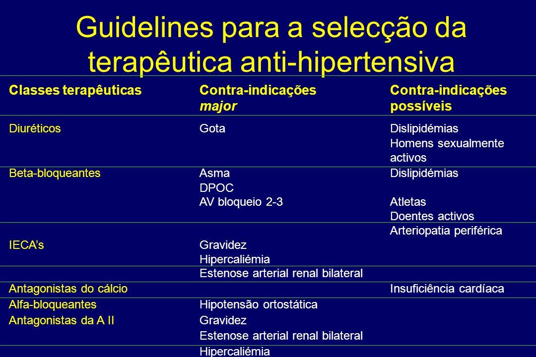 Guidelines para a selecção da terapêutica anti-hipertensiva Classes terapêuticasIndicações majorIndicações possíveis DiuréticosInsuficiência cardíacaD