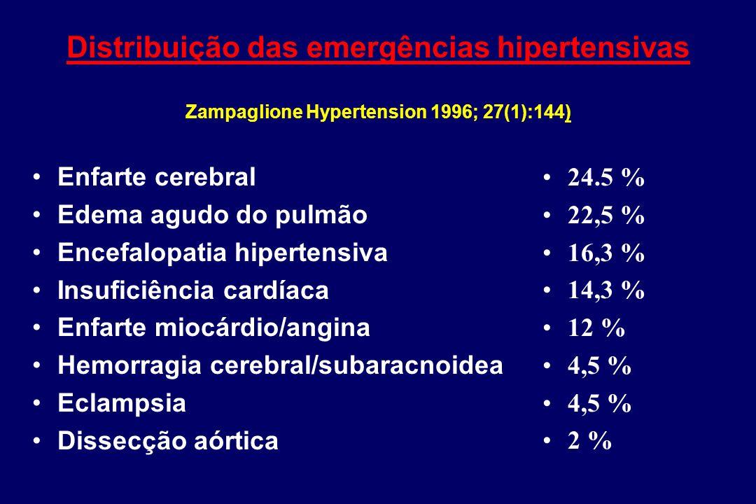 Aumento da aderência ao tratamento Melhorar a confiança médico-doente Tratamento Inicial com doses baixas para prevenir efeitos secundários Fármacos l