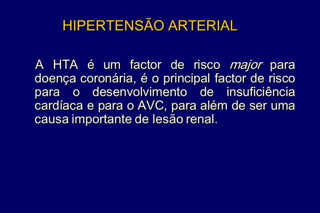 Sistólica isolada Sisto-Diastólica ou Diastólica Sisto-Diastólica Adaptado de Meredith PA e col., Journal RAS 2002 ; 3 (Supl I): 549 DISTRIBUIÇÃO HTA