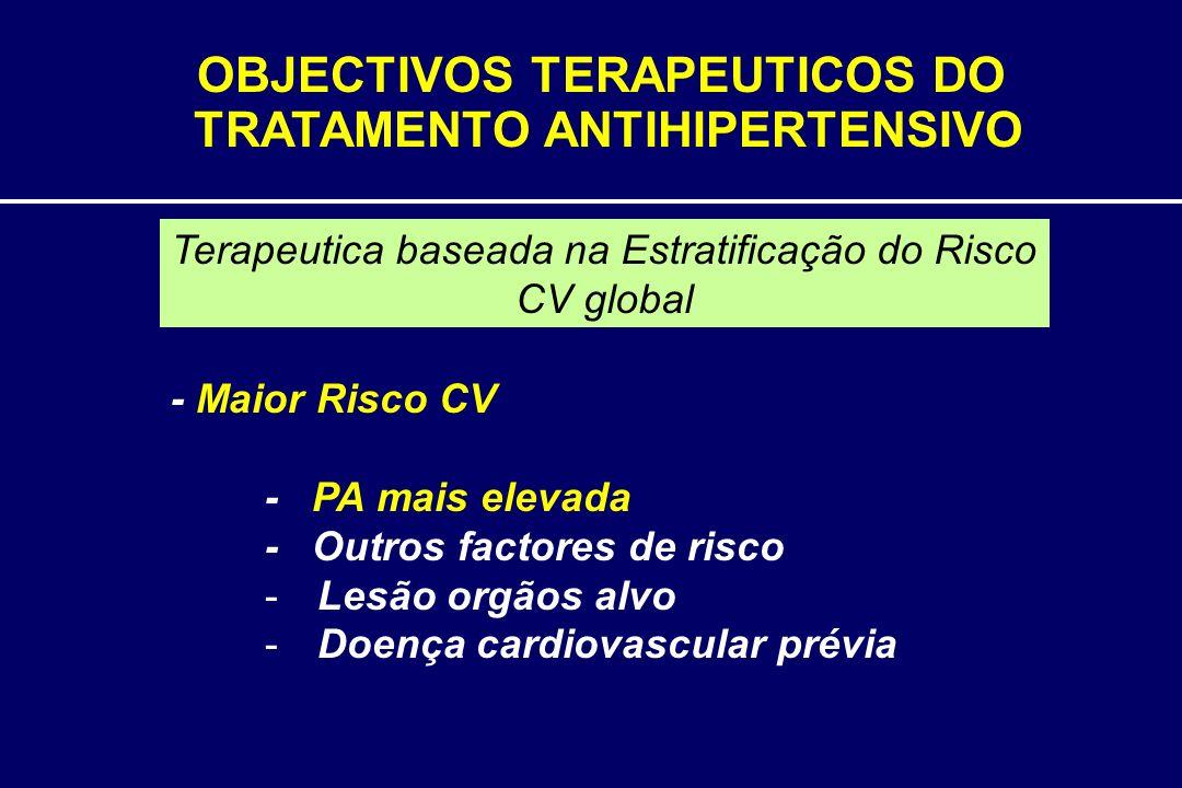 Complicações da HT Diretas AVC hemorragico ICC I renal Sindroma aterosclerotico AVC isquémico Doença coronária Arteriopatia MI