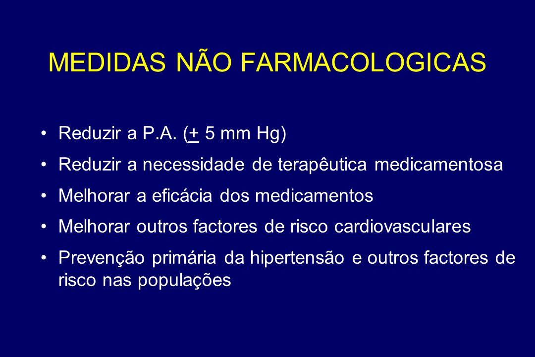 Escolha da Terapêutica Anti-hipertensiva –As diferentes classes terapêuticas anti-hipertensivas têm: Efeito semelhante na PA Diferenças nos efeitos se