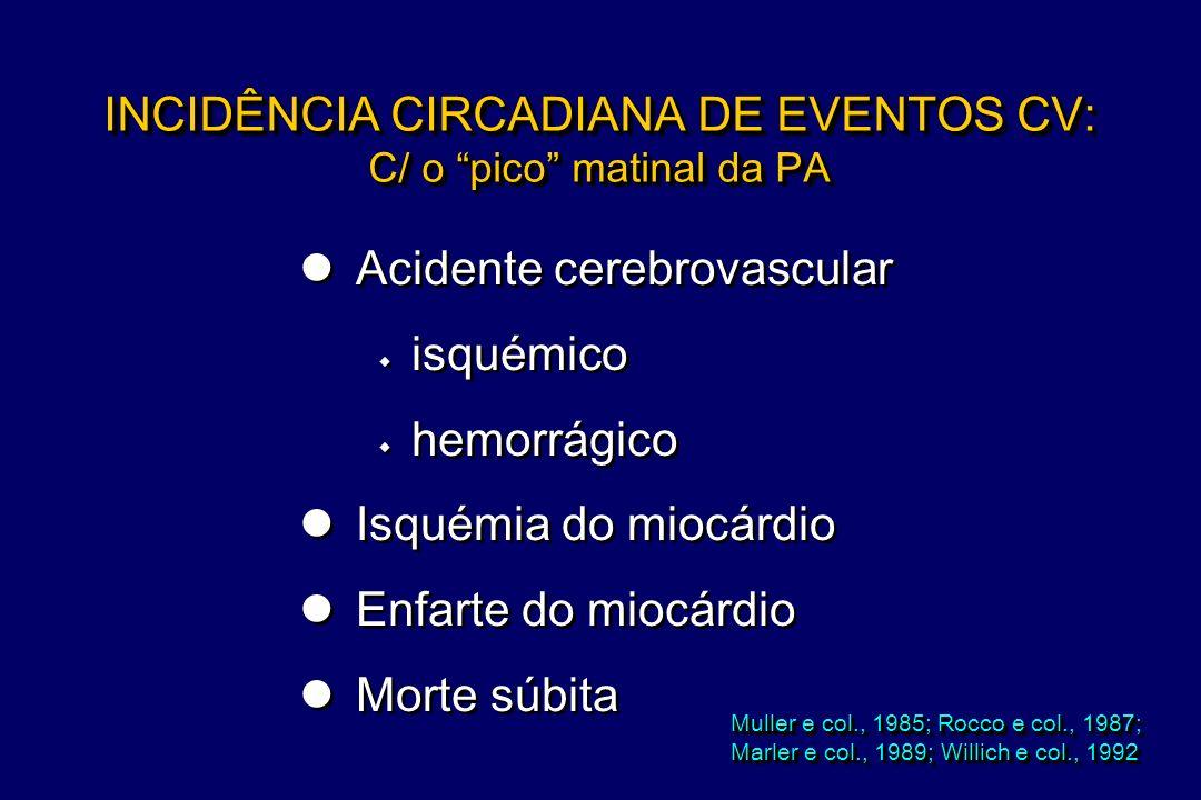 l Morte súbita 1 l Enfarte agudo do miocárdio 1 l Angina de peito típica 2 l Isquemia silenciosa 1 l Carga isquémica total 1 l AVC isquémico 3 l Angin