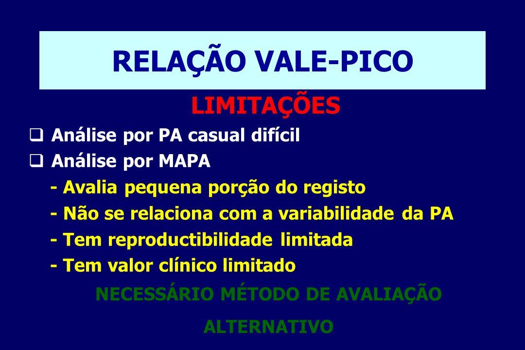 RELAÇÃO VALE-PICO Relação vale pico: é a relação entre a redução da PA no fim do intervalo da dose VALE (antes da administração da dose seguinte) e a