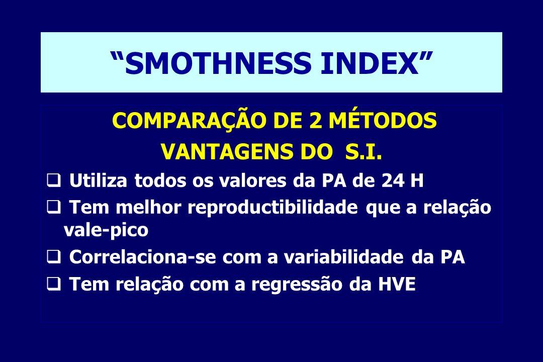 SMOTHNESS INDEX COMPARAÇÃO DE 2 MÉTODOS