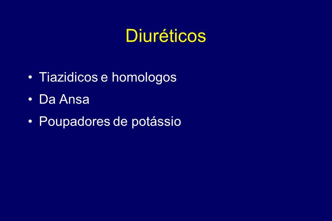 Factores que influenciam a escolha do medicamento Factores sócio-económicos Perfil de risco cardiovascular individual Presença de lesão dos orgãos alv
