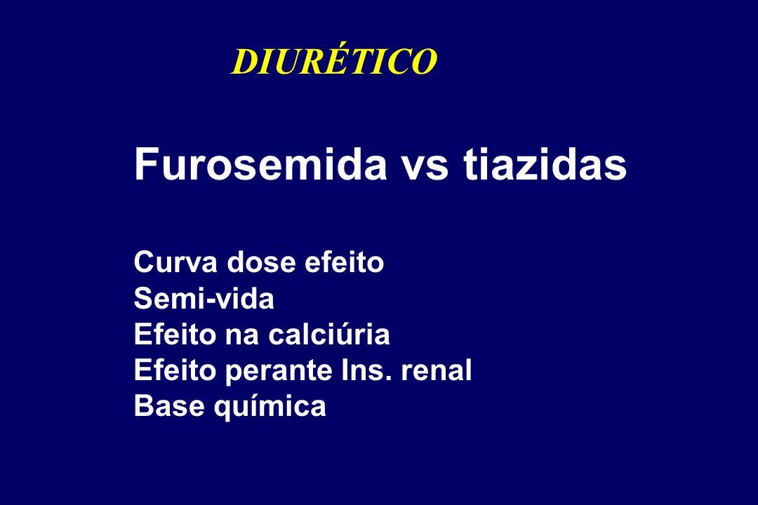 Furosemida vs tiazidas Curva dose efeito Semi-vida Efeito na calciúria Efeito perante Ins.